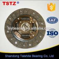 Car parts clutch plates Manufacturer