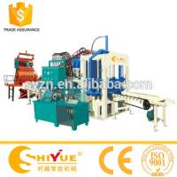 concrete hollow block making machine Manufacturer