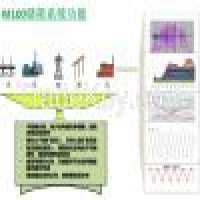 Energy Storage System Manufacturer