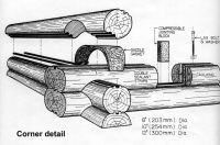 Log home wall kits