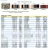 fabric catalog Manufacturer