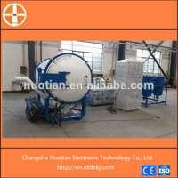 380v industrial equipment PI film graphitization furnace Manufacturer