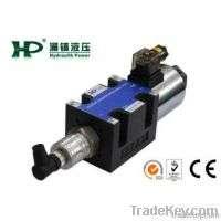 hydraulic solenoid valve Manufacturer