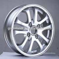 Steel Car Wheel Rim Manufacturer