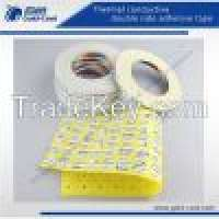 Braided Tape and FCT double side thermal conductive adhesive tape Manufacturer