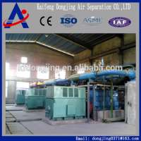 Air compressor Industrial Gases  Manufacturer