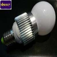 LED ball light Manufacturer