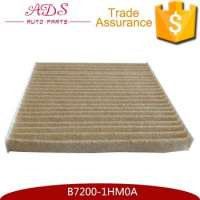 Automotive efficience cabin air filters
