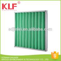 performance washable pleated synthetic fiber HVAC air filter Manufacturer