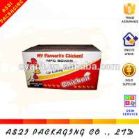 food grade box of chicken wings Manufacturer