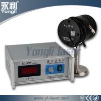 Desktop power meter Manufacturer