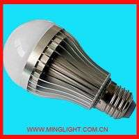 5W E27 led ball lighthigh power dimmable lamp Manufacturer